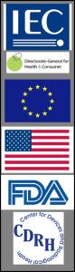 IEC EU US FDA DGSANCO CDRH